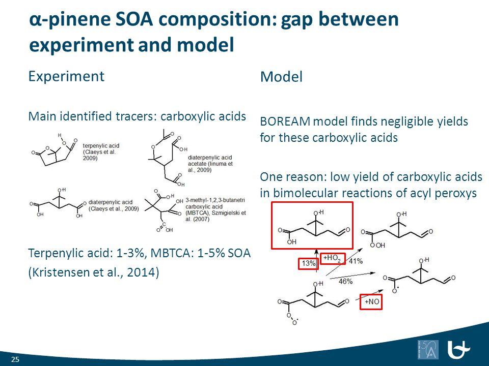 α-pinene SOA composition: gap between experiment and model