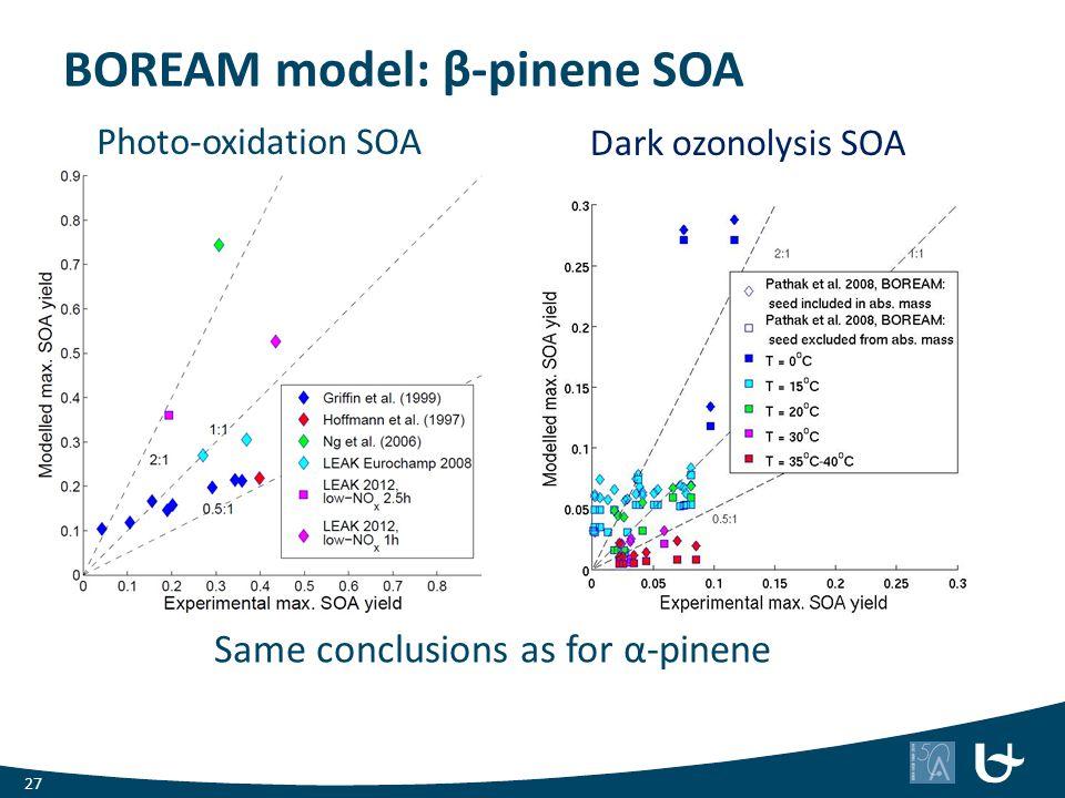 BOREAM model: β-pinene SOA