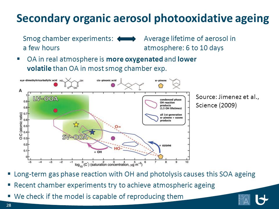 Secondary organic aerosol photooxidative ageing