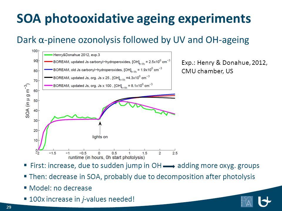 SOA photooxidative ageing experiments