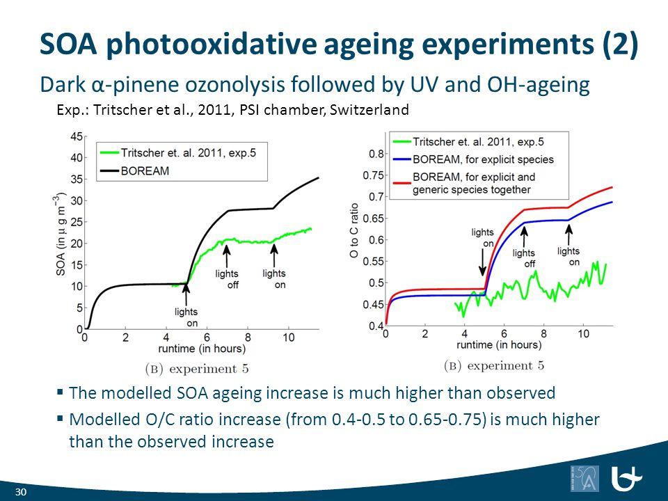 SOA photooxidative ageing experiments (2)