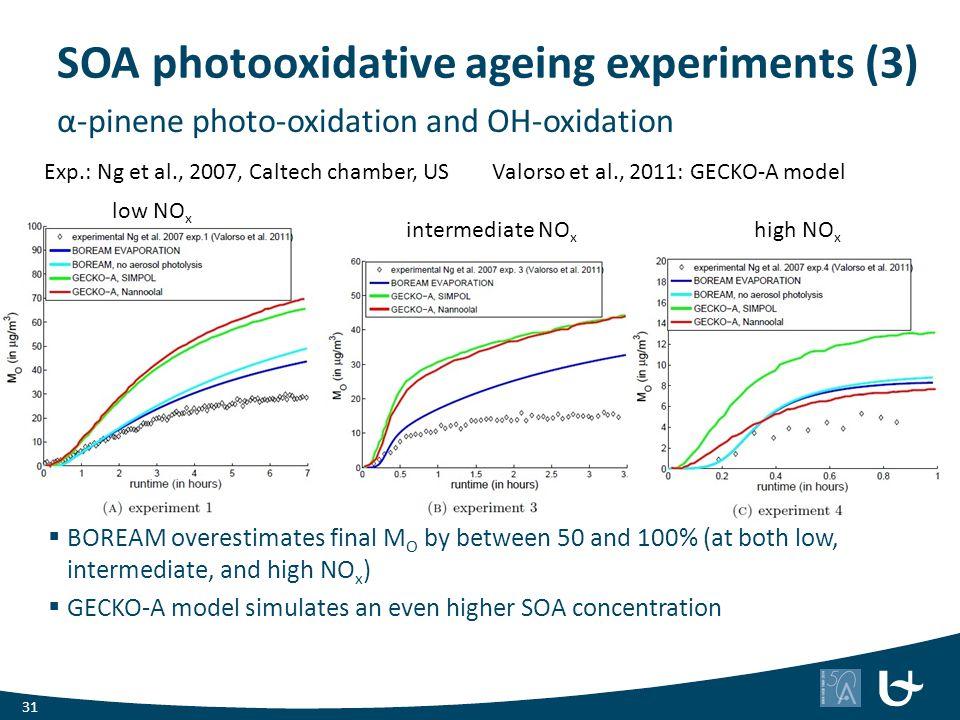 SOA photooxidative ageing experiments (3)