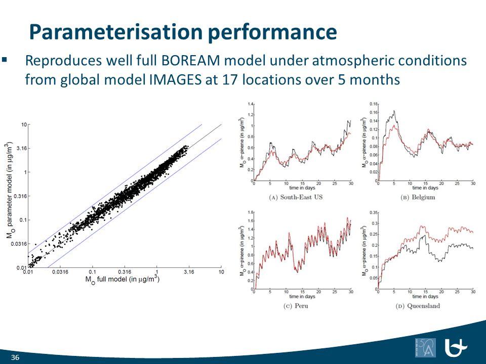 Parameterisation performance