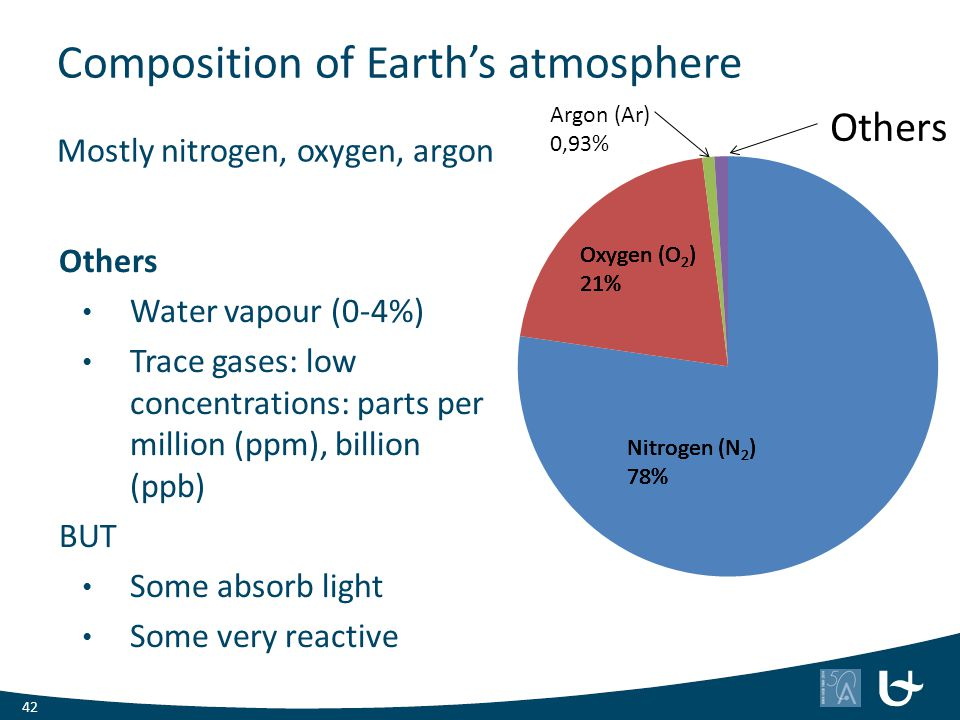 composition of earth The cause of the moho is thought to be a change in rock composition from rocks containing plagioclase feldspar (above) structure of the earth.
