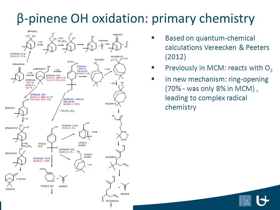 β-pinene OH oxidation: primary chemistry