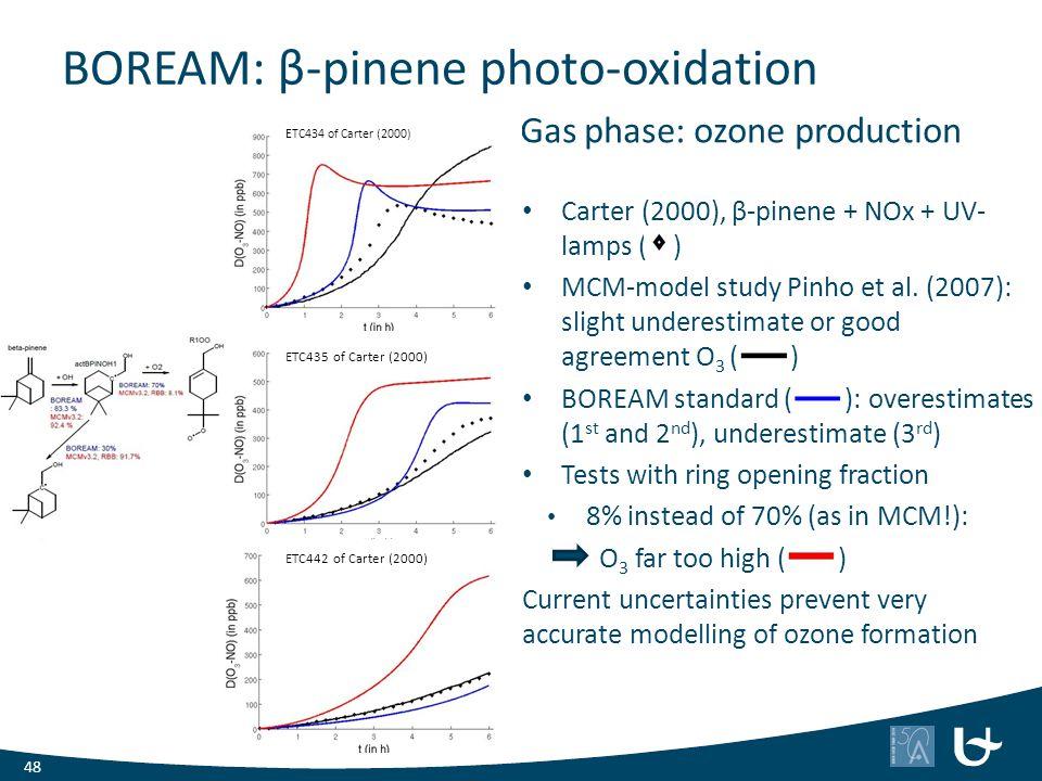 BOREAM: β-pinene photo-oxidation