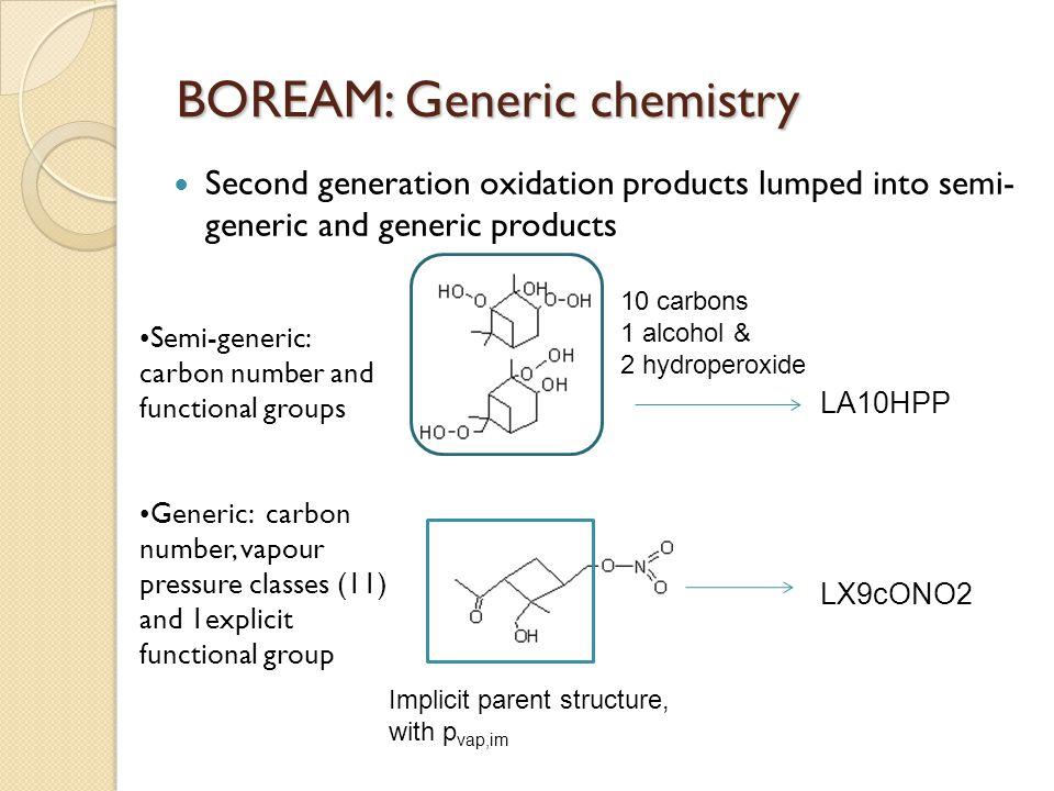 BOREAM: Generic chemistry