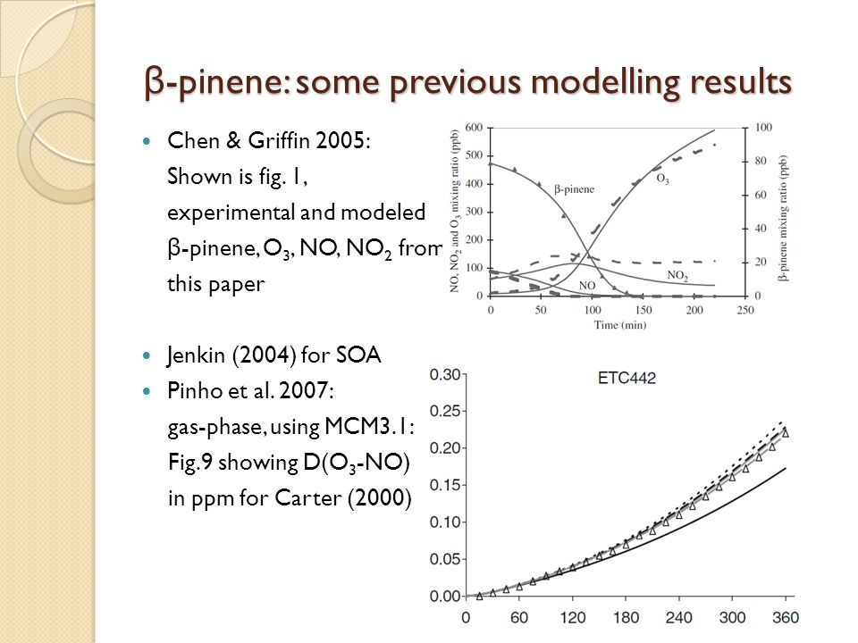 β-pinene: some previous modelling results