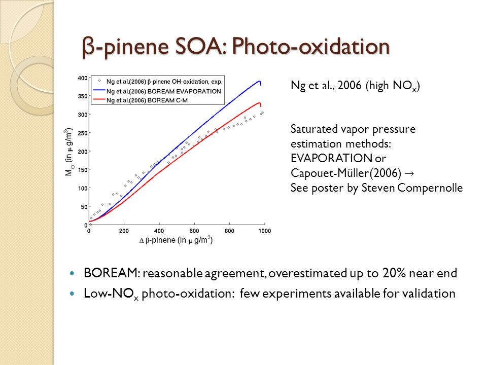 β-pinene SOA: Photo-oxidation