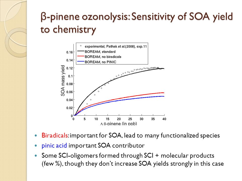 β-pinene ozonolysis: Sensitivity of SOA yield to chemistry