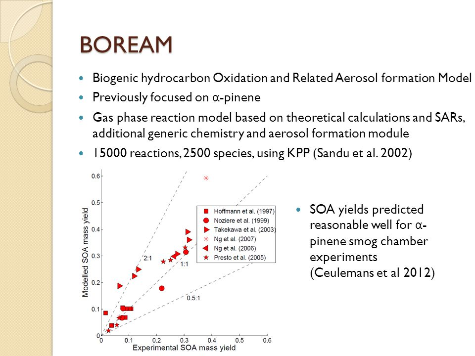 BOREAM Biogenic hydrocarbon Oxidation and Related Aerosol formation Model. Previously focused on α-pinene.