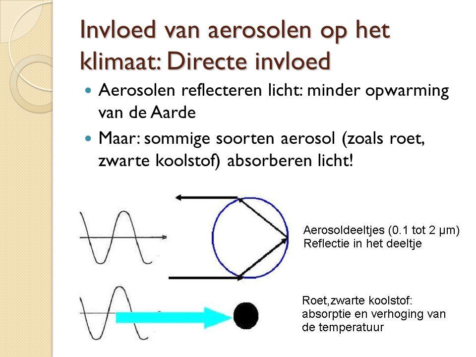 Invloed van aerosolen op het klimaat: Directe invloed