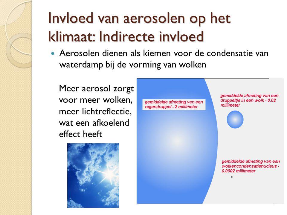Invloed van aerosolen op het klimaat: Indirecte invloed