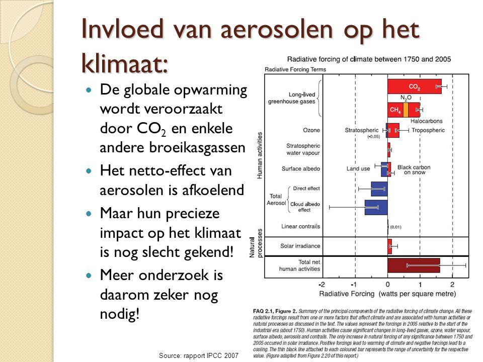 Invloed van aerosolen op het klimaat:
