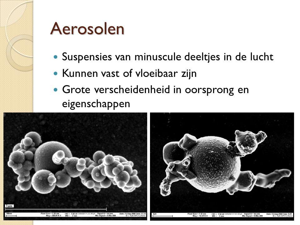 Aerosolen Suspensies van minuscule deeltjes in de lucht