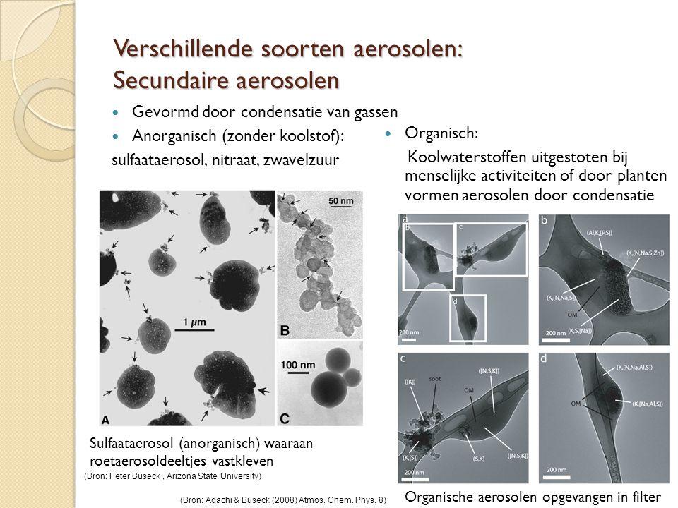 Verschillende soorten aerosolen: Secundaire aerosolen