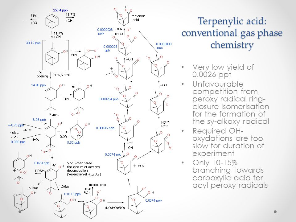 Terpenylic acid: conventional gas phase chemistry