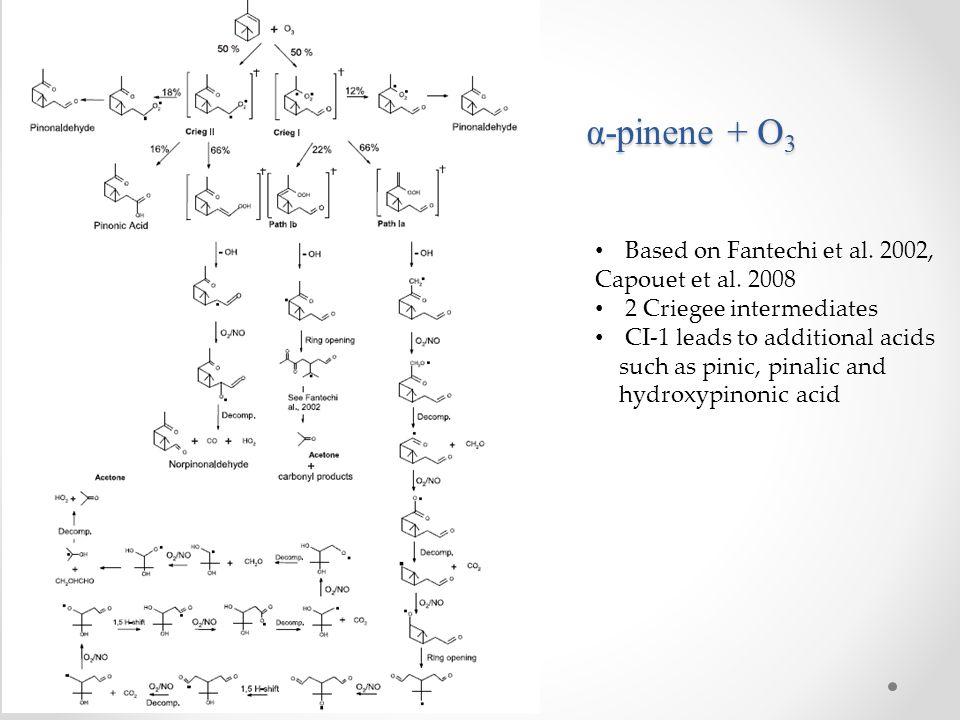 α-pinene + O3 Based on Fantechi et al. 2002, Capouet et al. 2008