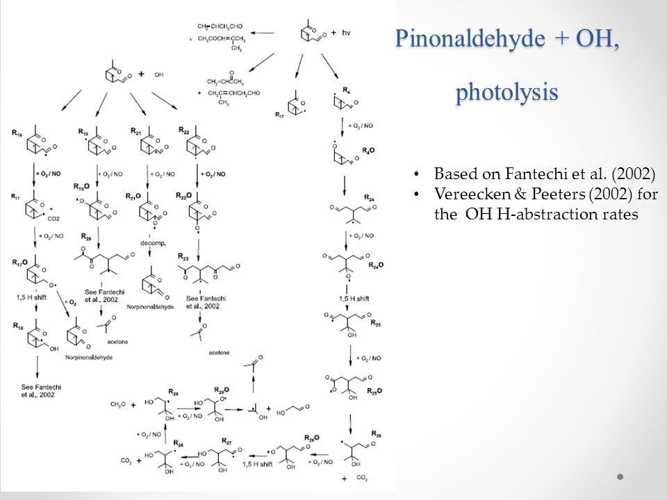 Pinonaldehyde + OH, photolysis