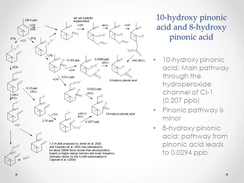 10-hydroxy pinonic acid and 8-hydroxy pinonic acid