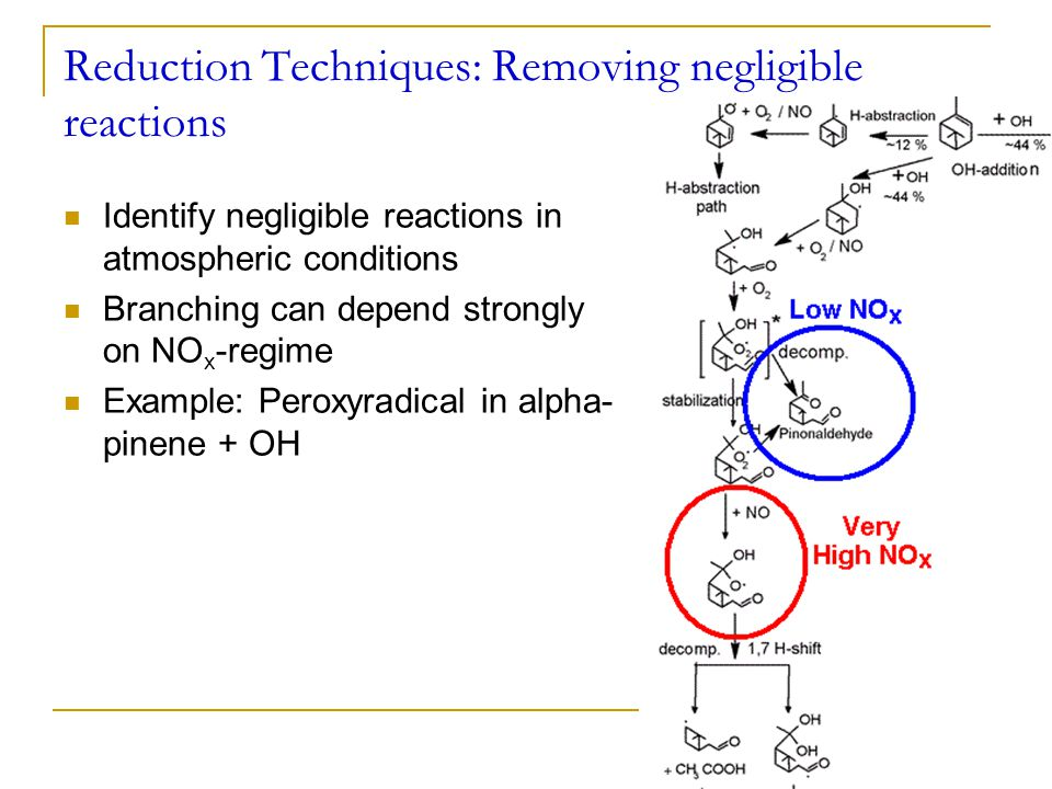 Reduction Techniques: Removing negligible reactions