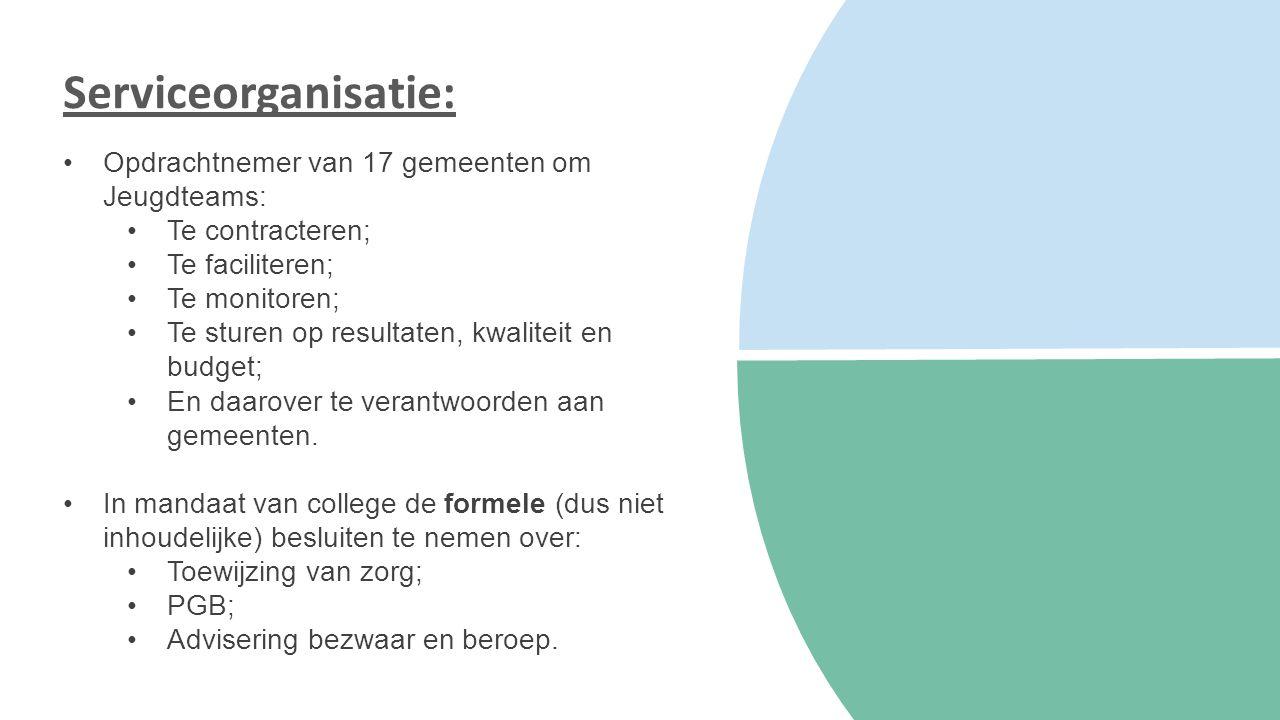 Serviceorganisatie: Opdrachtnemer van 17 gemeenten om Jeugdteams: