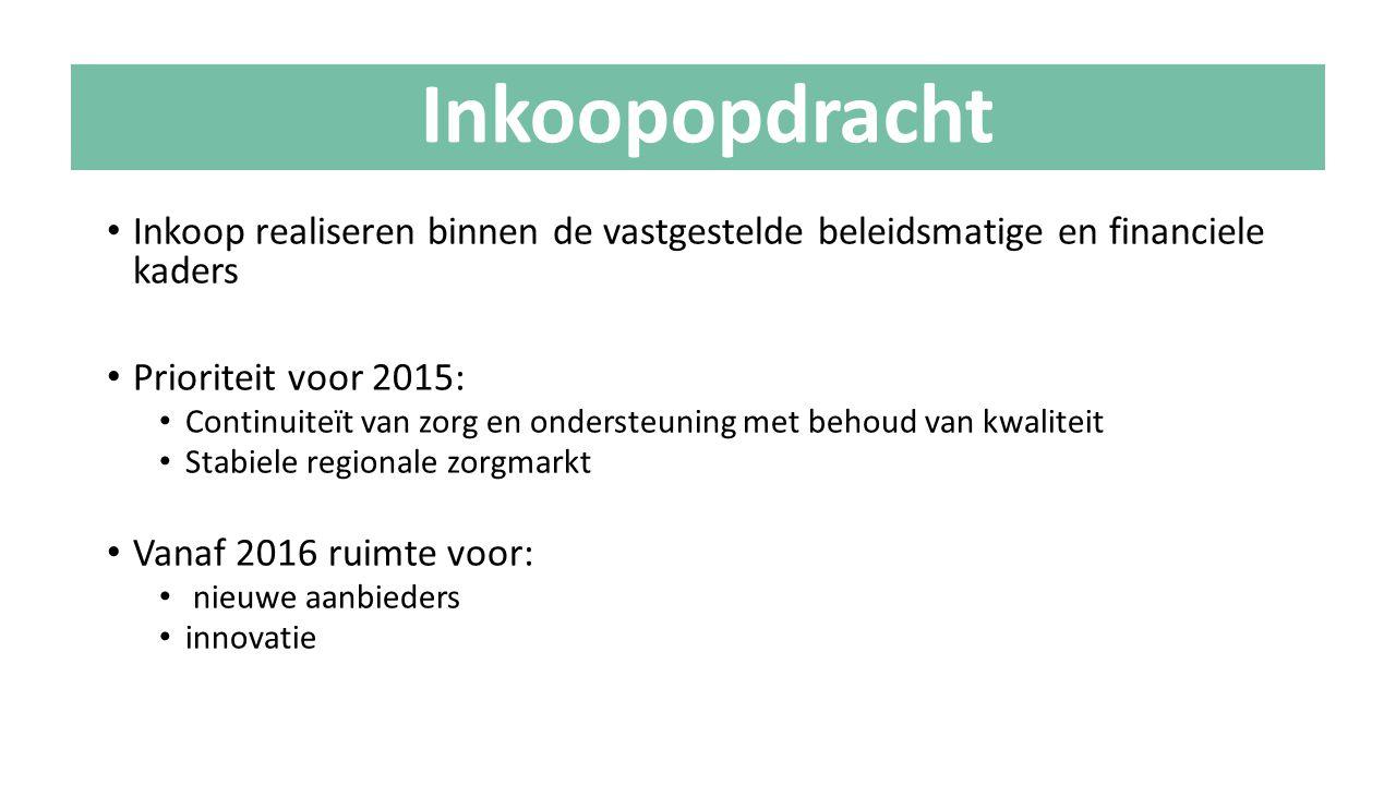 Inkoopopdracht Inkoop realiseren binnen de vastgestelde beleidsmatige en financiele kaders. Prioriteit voor 2015: