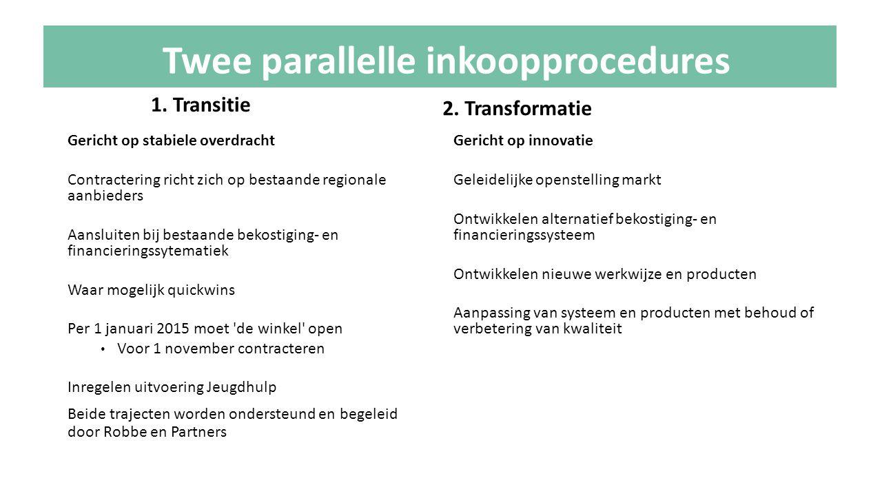 Twee parallelle inkoopprocedures