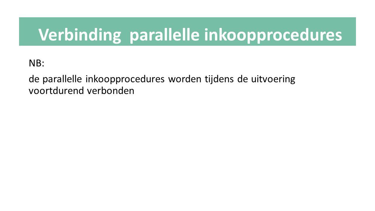 Verbinding parallelle inkoopprocedures