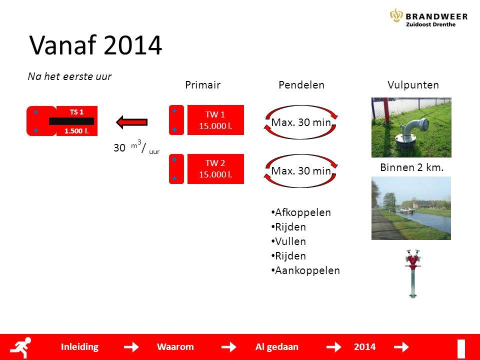 Vanaf 2014 Na het eerste uur Primair Pendelen Vulpunten Max. 30 min.