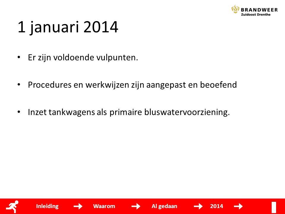 1 januari 2014 Er zijn voldoende vulpunten.