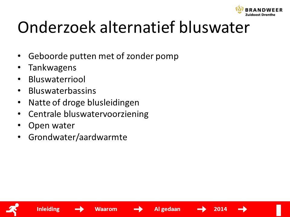Onderzoek alternatief bluswater