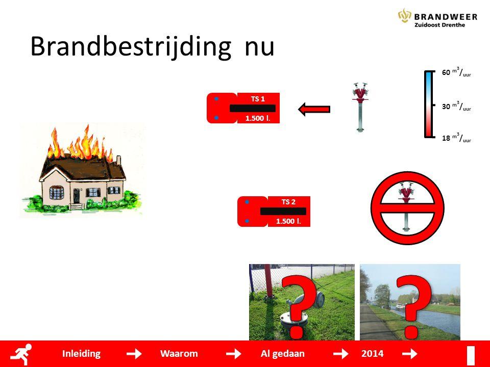 Brandbestrijding nu Inleiding Waarom Al gedaan 2014 60 m3/uur TS 1