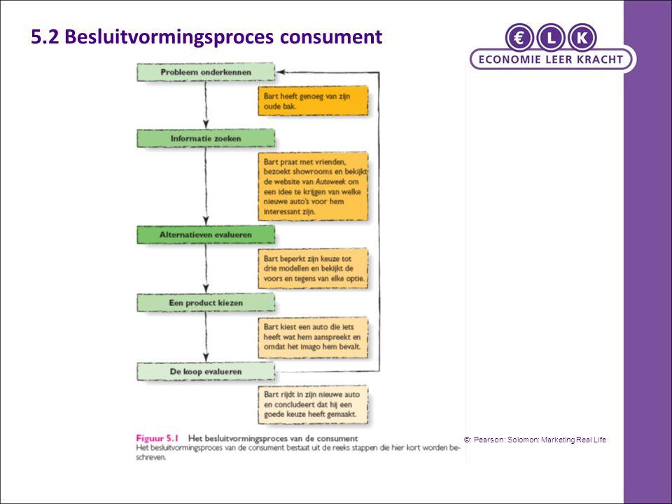 5.2 Besluitvormingsproces consument