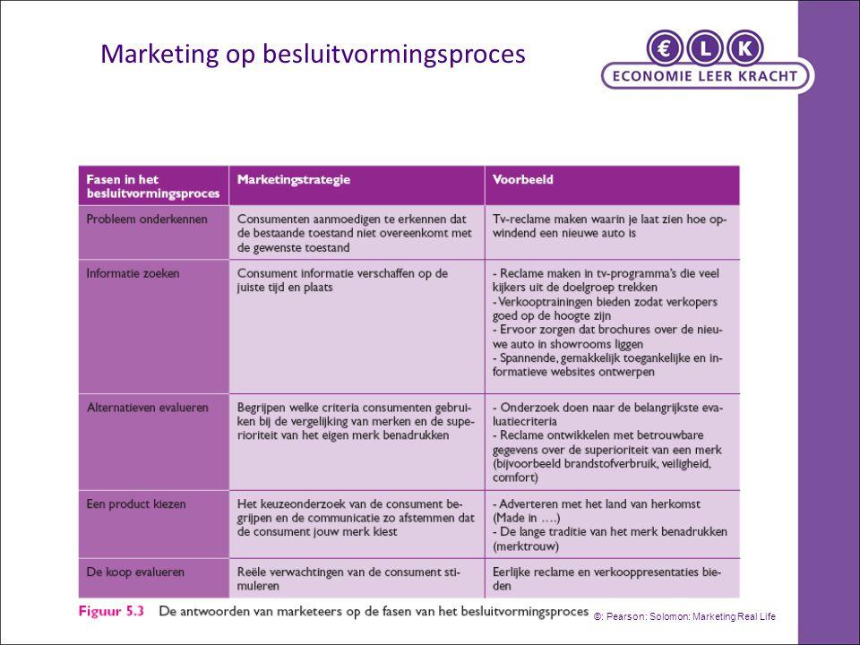 Marketing op besluitvormingsproces