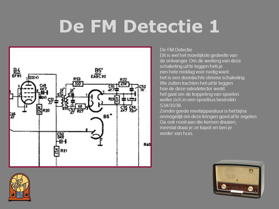 De FM Detectie 1 De FM Detectie