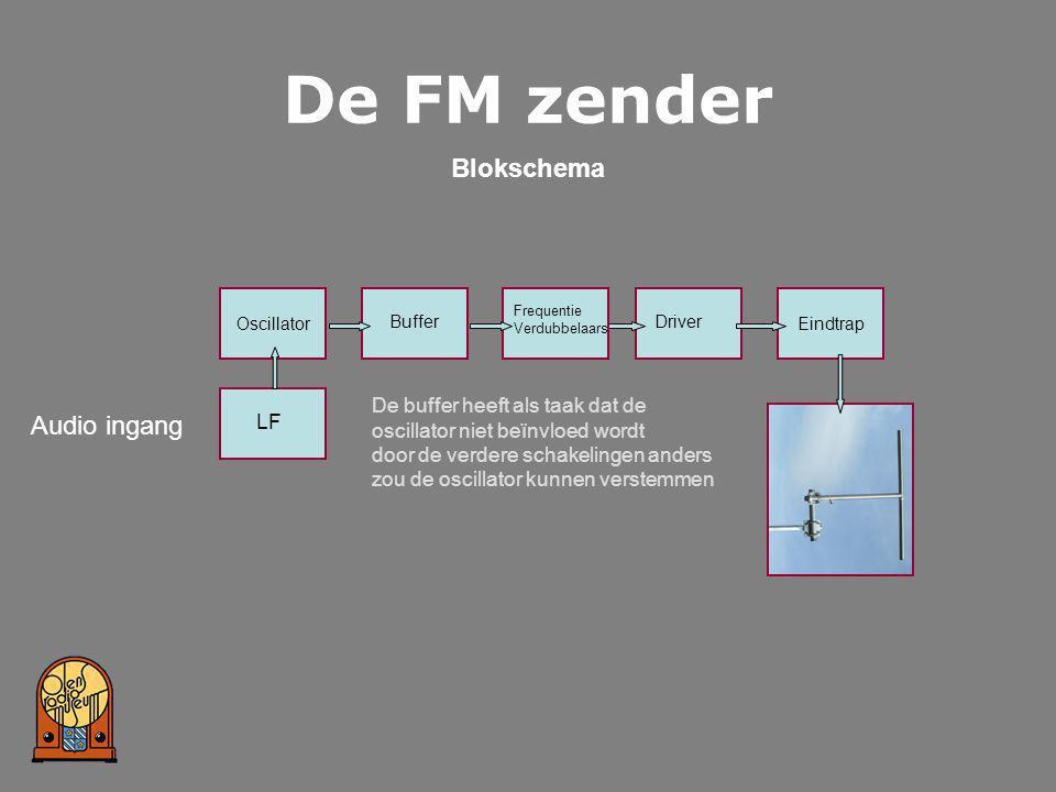 De FM zender Blokschema Audio ingang De buffer heeft als taak dat de