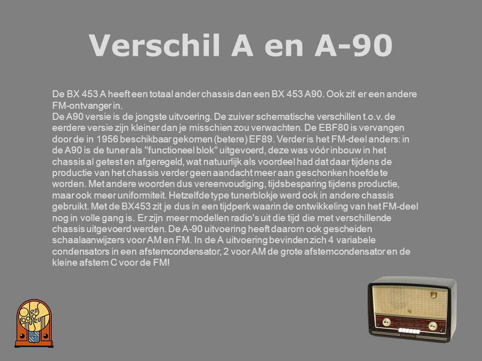 Verschil A en A-90 De BX 453 A heeft een totaal ander chassis dan een BX 453 A90. Ook zit er een andere FM-ontvanger in.