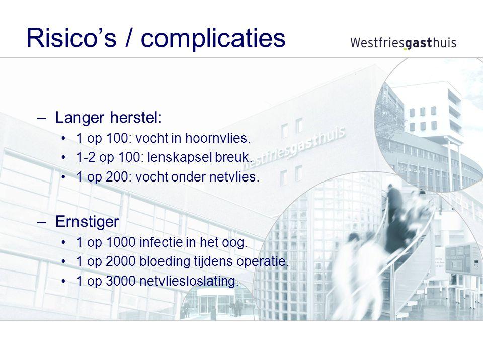 Risico's / complicaties