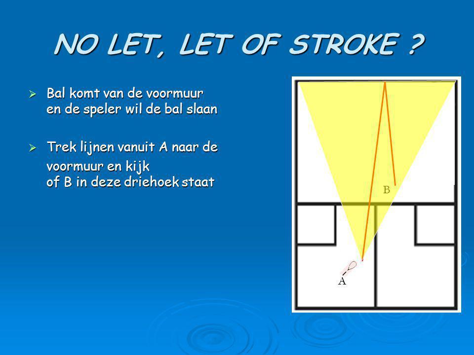 NO LET, LET OF STROKE Bal komt van de voormuur en de speler wil de bal slaan. Trek lijnen vanuit A naar de.