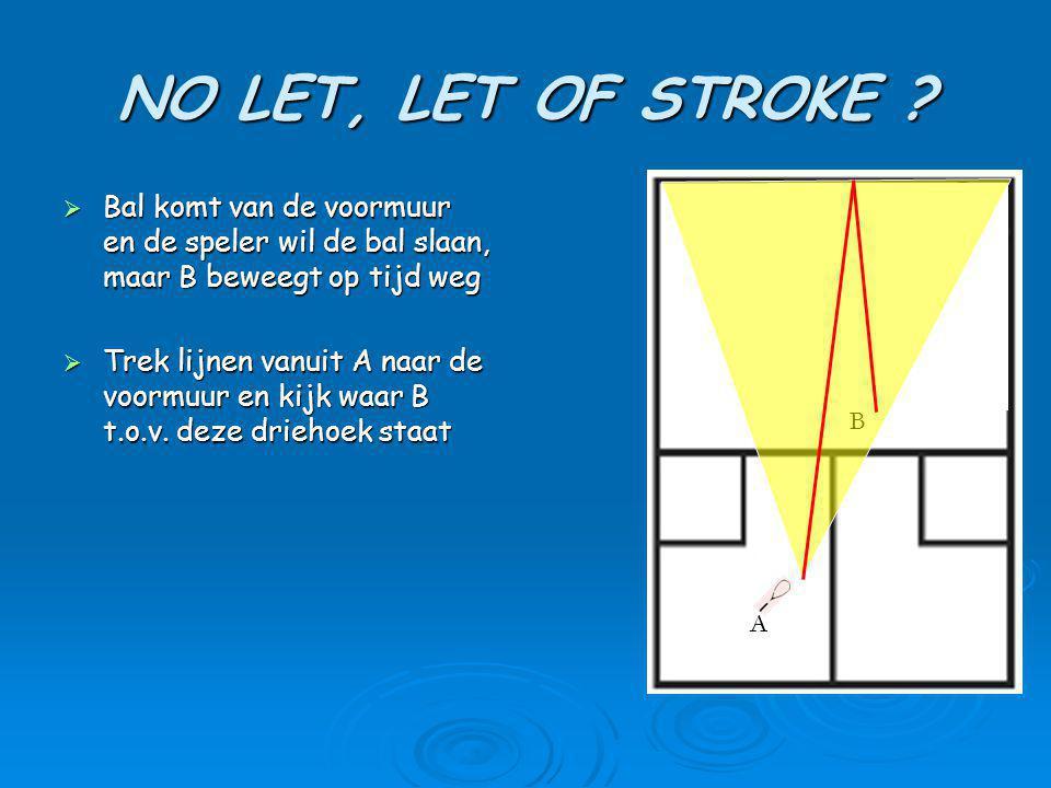 NO LET, LET OF STROKE Bal komt van de voormuur en de speler wil de bal slaan, maar B beweegt op tijd weg.