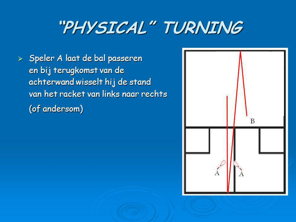 PHYSICAL TURNING Speler A laat de bal passeren