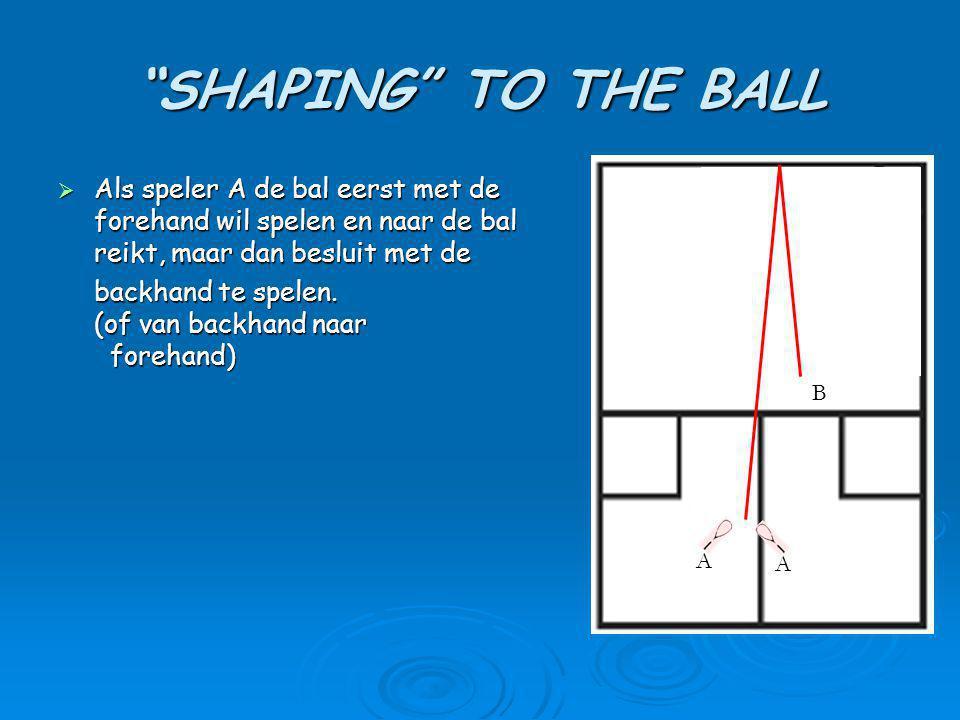 SHAPING TO THE BALL Als speler A de bal eerst met de forehand wil spelen en naar de bal reikt, maar dan besluit met de.