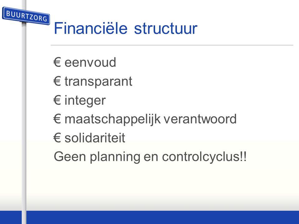 Financiële structuur € eenvoud € transparant € integer