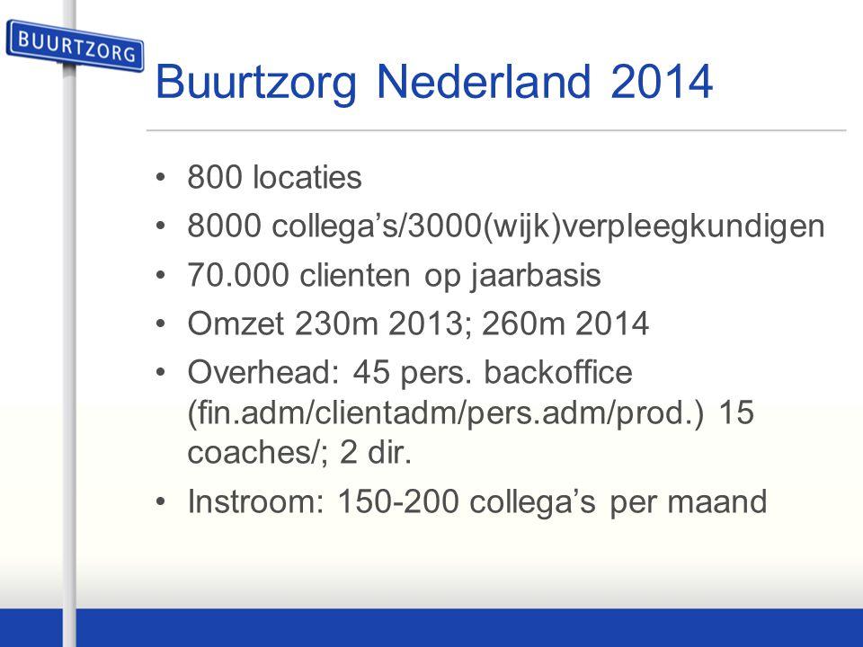 Buurtzorg Nederland 2014 800 locaties