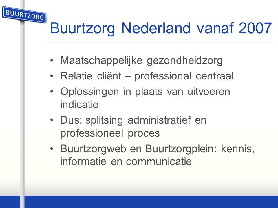 Buurtzorg Nederland vanaf 2007
