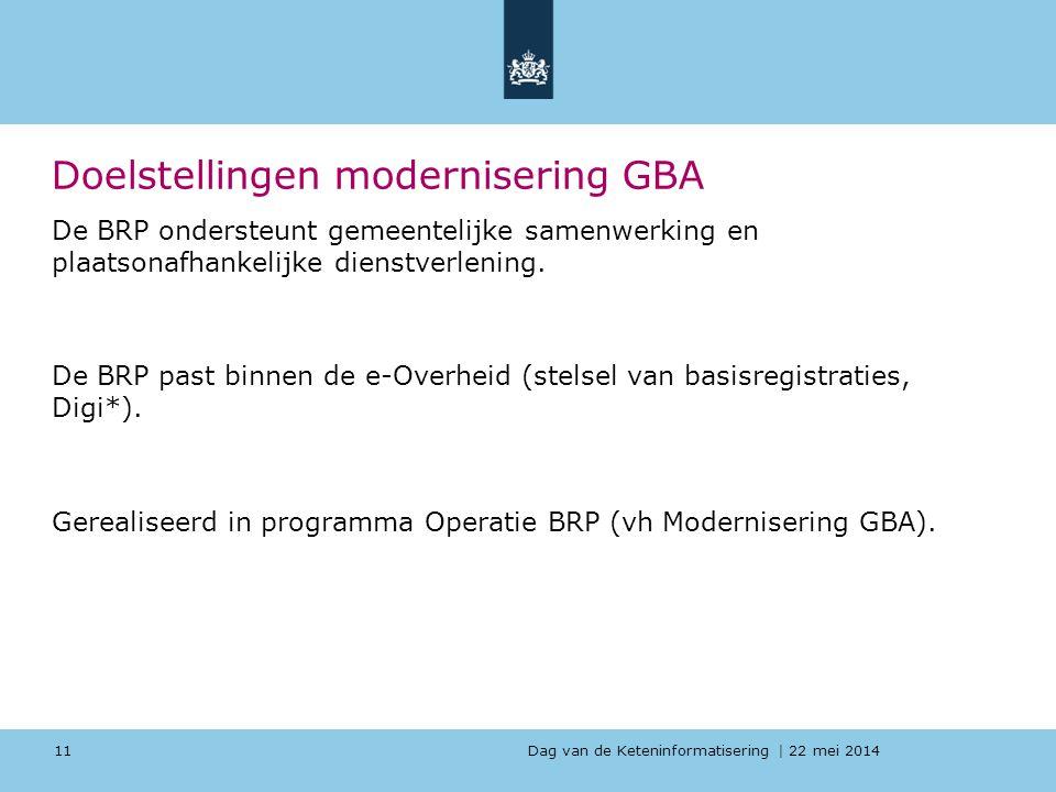 Doelstellingen modernisering GBA