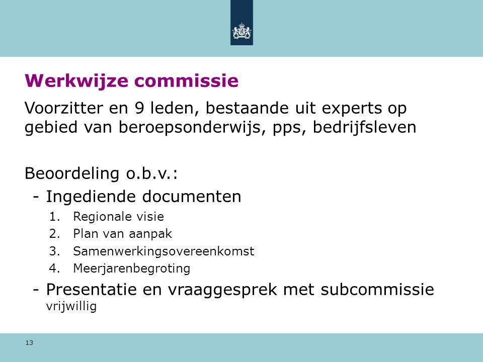 Werkwijze commissie Voorzitter en 9 leden, bestaande uit experts op gebied van beroepsonderwijs, pps, bedrijfsleven.