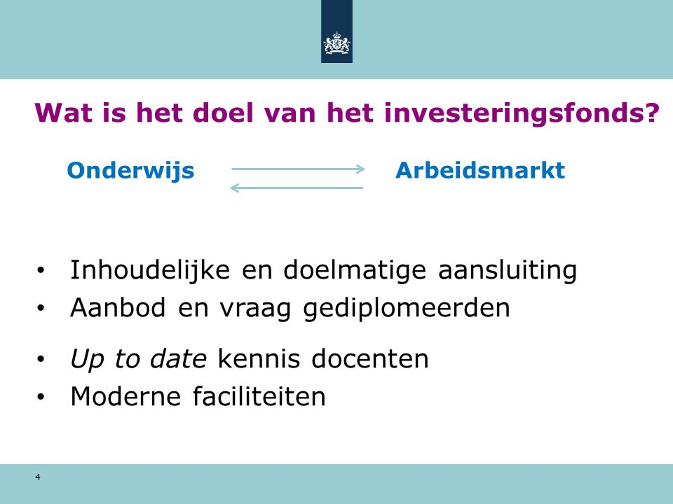 Wat is het doel van het investeringsfonds