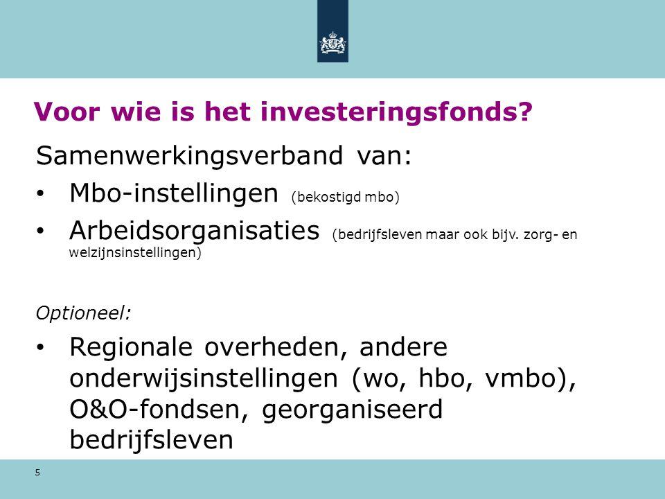 Voor wie is het investeringsfonds